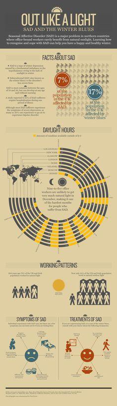 Seasonal Affective Disorder #SAD #Infographic