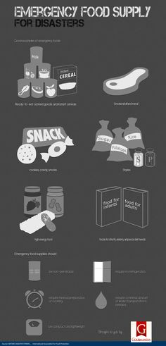 #Infographic on how to be prepared for #NaturalDisaster regarding #food. No add'l info if you click on pic.