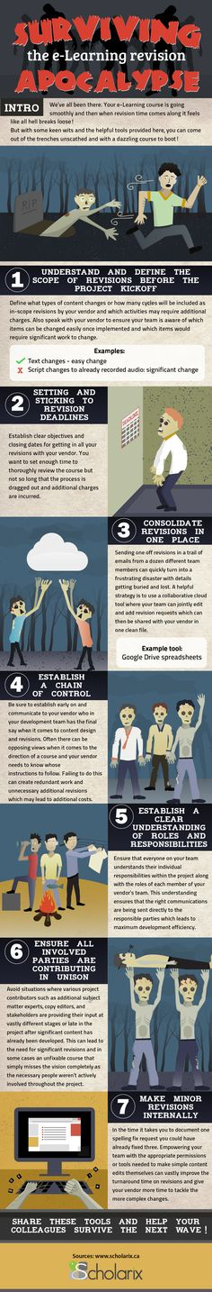 6 Tips To Survive The eLearning Apocalypse Infographic | e-Learning Infographics