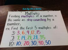Finding multiples of a number anchor chart