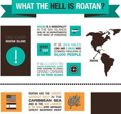 what the hell is roatan