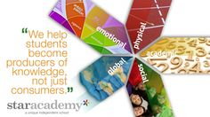 Star Academy - Mississauga Private School
