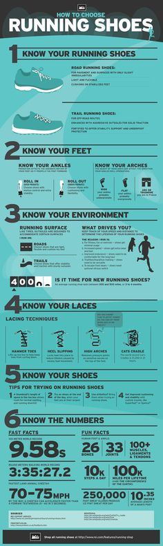 Best Running Shoes for Your Feet – Infographic on http://www.bestinfographic.co.uk