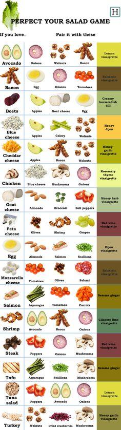 How to Pair Ingredie
