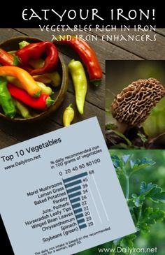 Vegetables rich in iron and in iron-enhancers