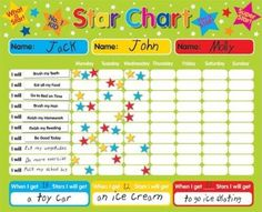 """Amazon.com: Magnetic Reward / Star / Responsibility / Behavior Chart for up to 3 Children. Rigid board 16"""" x 13"""" (40 x 32cm) with hanging loop: Toys & Games games, cleanses, toy, board 16, behavior charts, star, children, kid stuff, chore charts"""