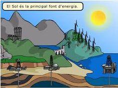 Les fonts d'energia
