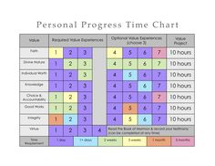 LDS YW Young Womens Personal Progress Time Chart