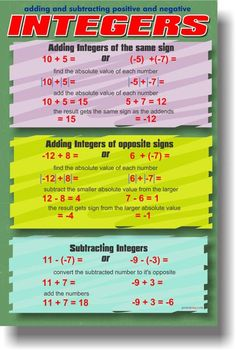 Adding & Subtracting Positive & Negative Integers