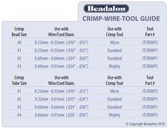 Crimp bead chart for