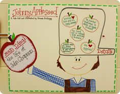 LOVE this anchor chart!!!! main idea, september anchor charts, spelling activities, graphic organizers, preschool lesson plans, apple crafts, johnny appleseed, apple unit, johnni applese