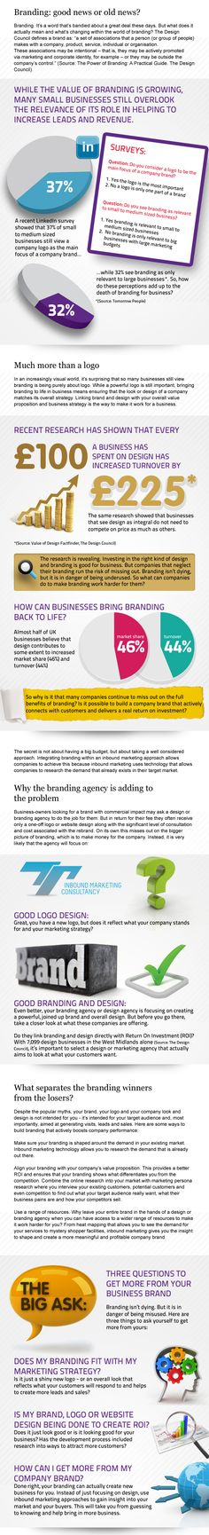 #Branding: Good News or Old News. What is branding and why does it matter #digitalmarketing