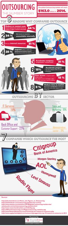 Top 8 Reasons Why Companies Outsource [Infographic]