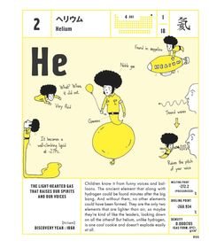 The Elements of the Periodic Table, Personified as Illustrated Heroes | Brain Pickings
