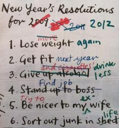 lets revisit our 2012 resolutions and see how we are doing..