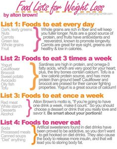 Healthy Food Descriptions. http://loseweight-safe.com/wp-content/uploads/2012/03/food-list-for-weight-loss.jpg