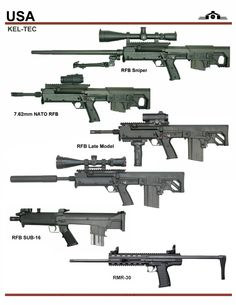 KEL-TEC Guns
