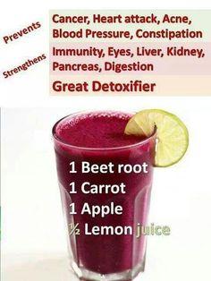 Detox flat belly juice
