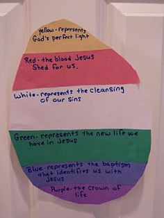 Sunday School..could use our song with this....yellow, red, black, white, green