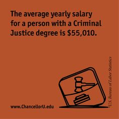 Criminology most common degree