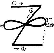 Reiki Symbol....Zonar