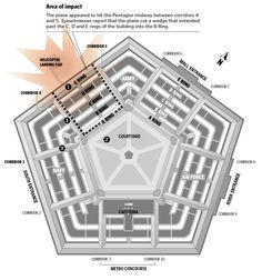 The September 11th Attack on the Pentagon