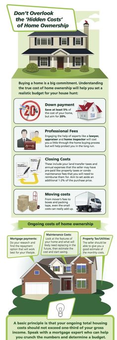 """Be mindful of these """"hidden costs"""" when buying a home. They are not so much secrets but often things people neglect to consider. Tips for first time homebuyers."""