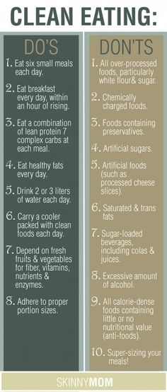 Clean Eating: Do's &