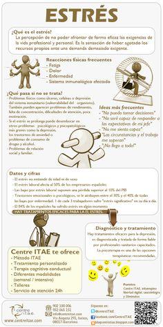 Infografia sobre #Estrés.