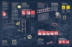 hackear sua, visual loop, como hackear, sua casa