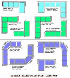 Sectional layouts.