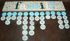 wall hangings, gift, birthday calendar, family birthdays, famili, family calendar, birthday board, mothers day crafts, christma