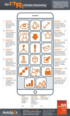 The 17 Rs of Mobile Marketing
