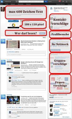 Die #LinkedIn Startseite und Ihre Bestandteile beim Posten.