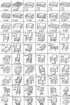 Fabric chart for upholstery projects