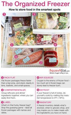 Organized freezer. (Reduce Food Waste)