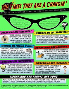 School library infographics: research and advocacy