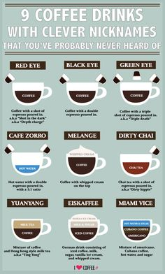 9 Coffee Drinks with Clever Nicknames. Which ones have you heard of? Do you drink any of these? #MrCoffee #Coffee