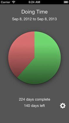 Best App for Deployment Countdown Missionari