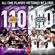 The Spurs Big 3 r passing the Laker legends Cooper, Jabbar, & Magic in all~time playoff wins by a trio