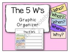 The 5 Ws Graphic Organizer from The Resourceful Teacher on TeachersNotebook.com -  (1 page)  - This Graphic Organizer is intended for students to organize details by answering the 5 W's: who, what, when, where, and why.