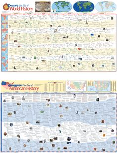 It is a graphic of Critical United States History Timeline Printable