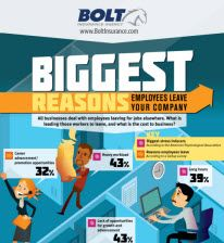 reasons employees leave your company infographic small