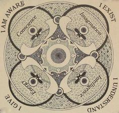 energi, life, art, awar, spirit, inspir, mind, exist, mandala
