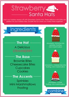 Strawberry Santa Hat Cheat Sheet - Naturipe Farms