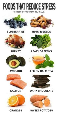 Foods That Will Help You De-stress