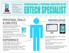Me, me, me...my dream job! Infographic of Professional and Personal Qualities of an EdTech Specialist