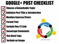 How to write better Google+ posts.  #google+ #howto post checklist, media market, better googl