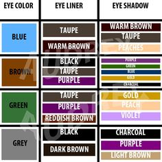 What eye liner and eye shadow colors to use with the color of your eyes