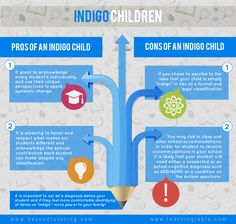 Indigo Children, ADD